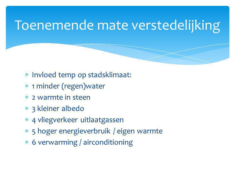 Toenemende mate verstedelijking  Invloed temp op stadsklimaat:  1 minder (regen)water  2 warmte in steen  3 kleiner albedo  4 vliegverkeer uitlaa