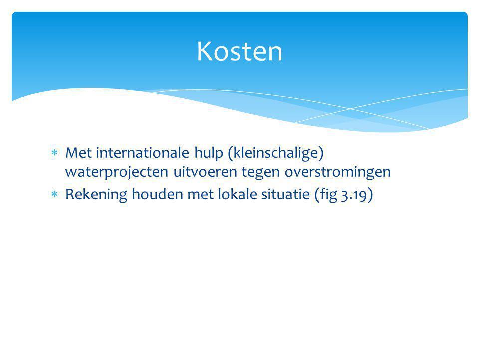 Kosten  Met internationale hulp (kleinschalige) waterprojecten uitvoeren tegen overstromingen  Rekening houden met lokale situatie (fig 3.19)