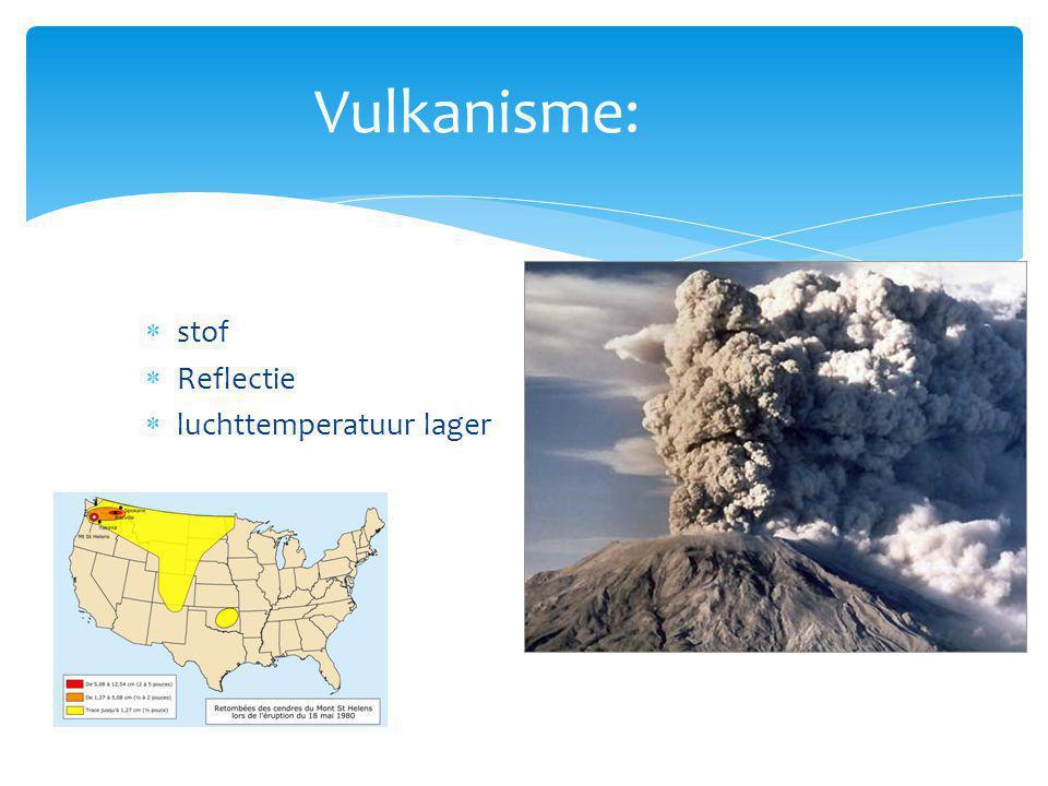 Vulkanisme:  stof  Reflectie  luchttemperatuur lager