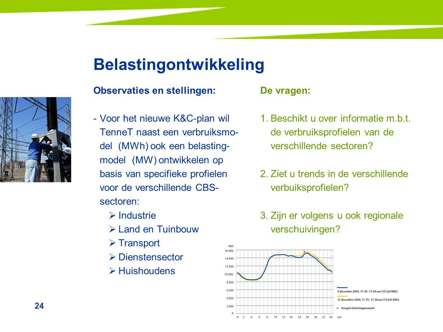 24 Belastingontwikkeling Observaties en stellingen: -Voor het nieuwe K&C-plan wil TenneT naast een verbruiksmo- del (MWh) ook een belasting- model (MW