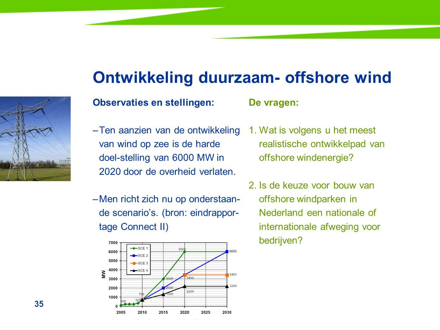 35 Ontwikkeling duurzaam- offshore wind Observaties en stellingen: –Ten aanzien van de ontwikkeling van wind op zee is de harde doel-stelling van 6000