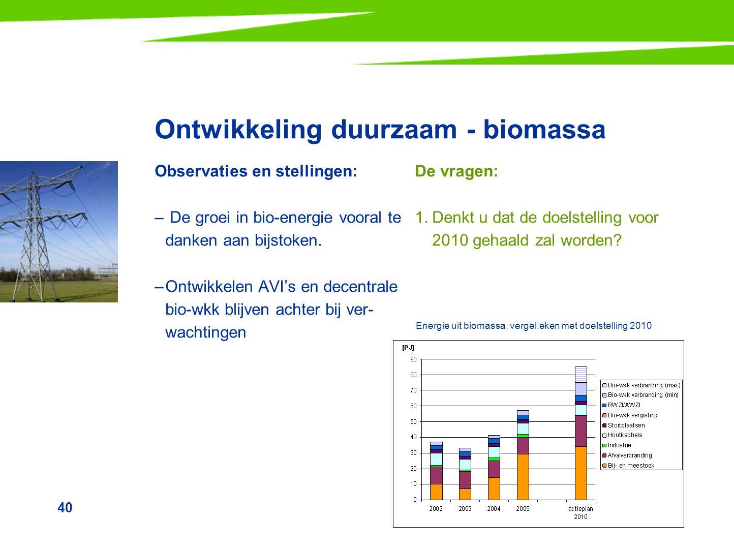 40 Ontwikkeling duurzaam - biomassa Observaties en stellingen: – De groei in bio-energie vooral te danken aan bijstoken. –Ontwikkelen AVI's en decentr