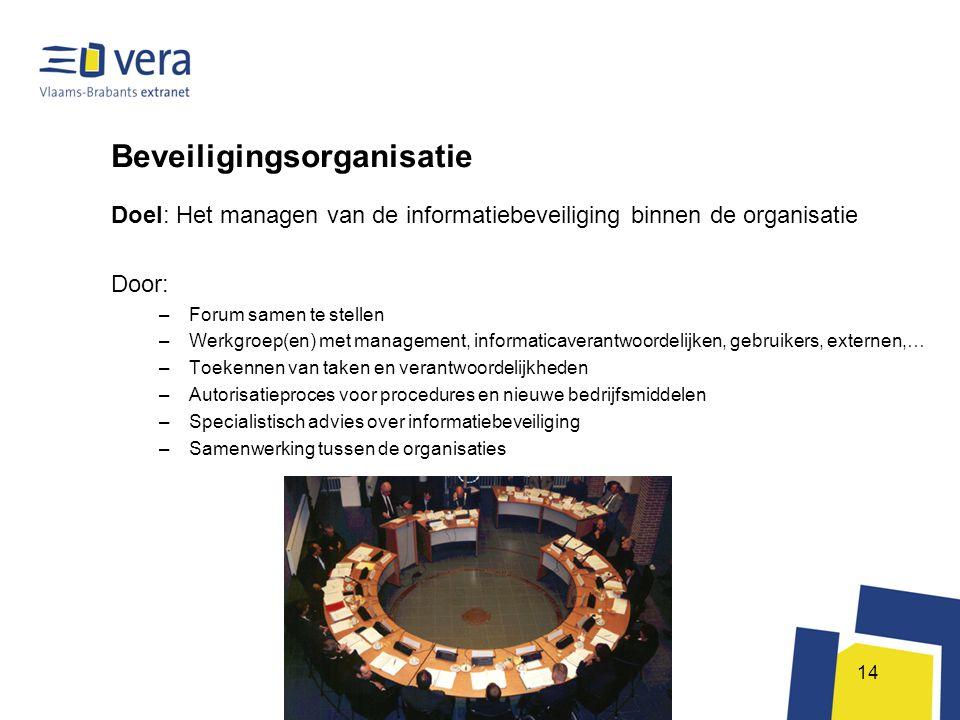 14 Beveiligingsorganisatie Doel: Het managen van de informatiebeveiliging binnen de organisatie Door: –Forum samen te stellen –Werkgroep(en) met manag