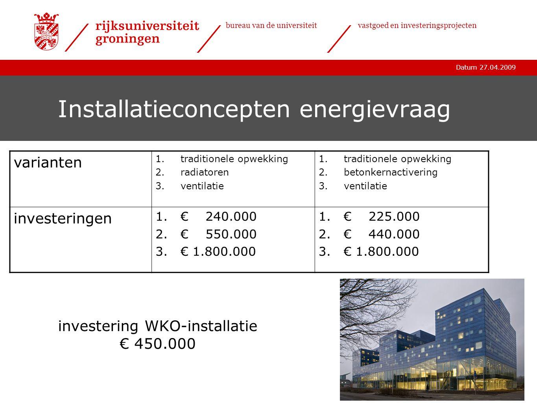 Datum 27.04.2009 bureau van de universiteitvastgoed en investeringsprojecten Installatieconcepten energievraag varianten 1.traditionele opwekking 2.ra