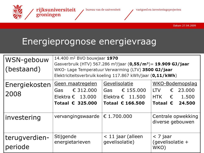 Datum 27.04.2009 bureau van de universiteitvastgoed en investeringsprojecten Energieprognose energievraag WSN-gebouw (bestaand) 14.400 m 2 BVO bouwjaa
