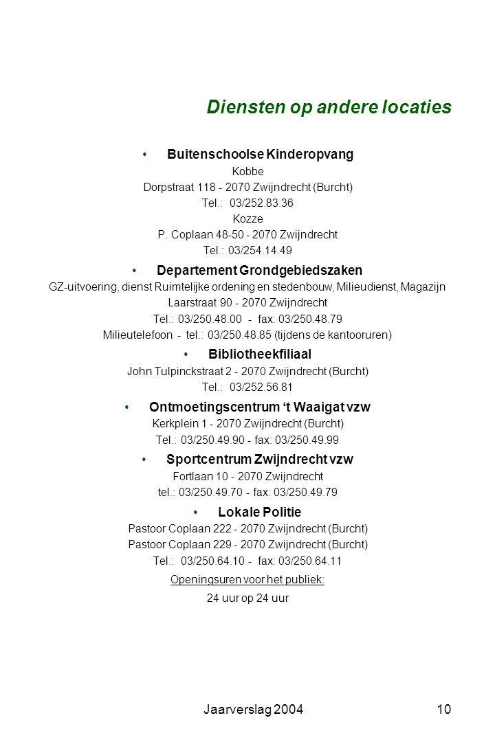 Jaarverslag 20049 Administratief centrum Diensten in het administratief centrum gevestigd •Stafdiensten Financiedienst Tel.: 03/250.48.00 - fax: 03/25