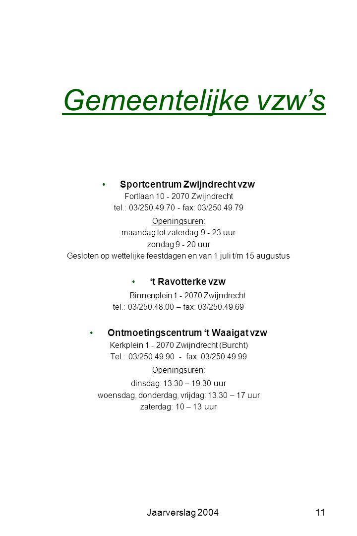 Jaarverslag 200410 Diensten op andere locaties •Buitenschoolse Kinderopvang Kobbe Dorpstraat 118 - 2070 Zwijndrecht (Burcht) Tel.: 03/252.83.36 Kozze
