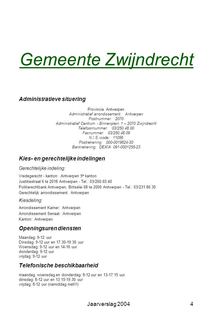 4 Gemeente Zwijndrecht Administratieve situering Provincie Antwerpen Administratief arrondissement: Antwerpen Postnummer: 2070 Administratief Centrum - Binnenplein 1 – 2070 Zwijndrecht Telefoonnummer: 03/250.48.00 Faxnummer: 03/250.48.09 N.I.S.-code: 11056 Postrekening: 000-0019624-30 Bankrekening: DEXIA 091-0001255-23 Kies- en gerechtelijke indelingen Gerechtelijke indeling: Vredegerecht - kanton: Antwerpen 5 e kanton Justitiestraat 6 te 2018 Antwerpen - Tel.: 03/260.65.40 Politierechtbank Antwerpen, Britselei 68 te 2000 Antwerpen - Tel.: 03/231.86.30 Gerechtelijk arrondissement: Antwerpen Kiesdeling: Arrondissement Kamer: Antwerpen Arrondissement Senaat: Antwerpen Kanton: Antwerpen Openingsuren diensten Maandag: 9-12 uur Dinsdag: 9-12 uur en 17.30-19.30 uur Woensdag: 9-12 uur en 14-16 uur donderdag: 9-12 uur vrijdag: 9-12 uur Telefonische beschikbaarheid maandag, woensdag en donderdag: 8-12 uur en 13-17.15 uur dinsdag: 8-12 uur en 13.15-19.30 uur vrijdag: 8-12 uur (namiddag niet!!!)
