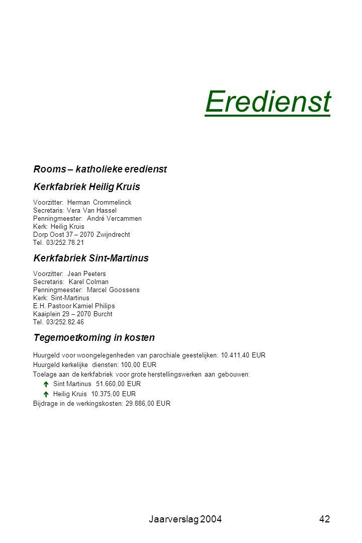 Jaarverslag 200441 Dienst voor opvanggezinnen Dienst thuisopvang van zieke kinderen Dienstencentrum Houtmere: -Cafetaria -Dagelijks warme maaltijden -