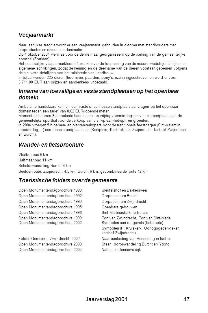 Jaarverslag 200446 Handel, nijverheid en middenstand Nieuwe leurkaarten Aantal: 11 Plaatselijke kermissen St.-Wivinakermis Burcht: 1 e zondag van mei