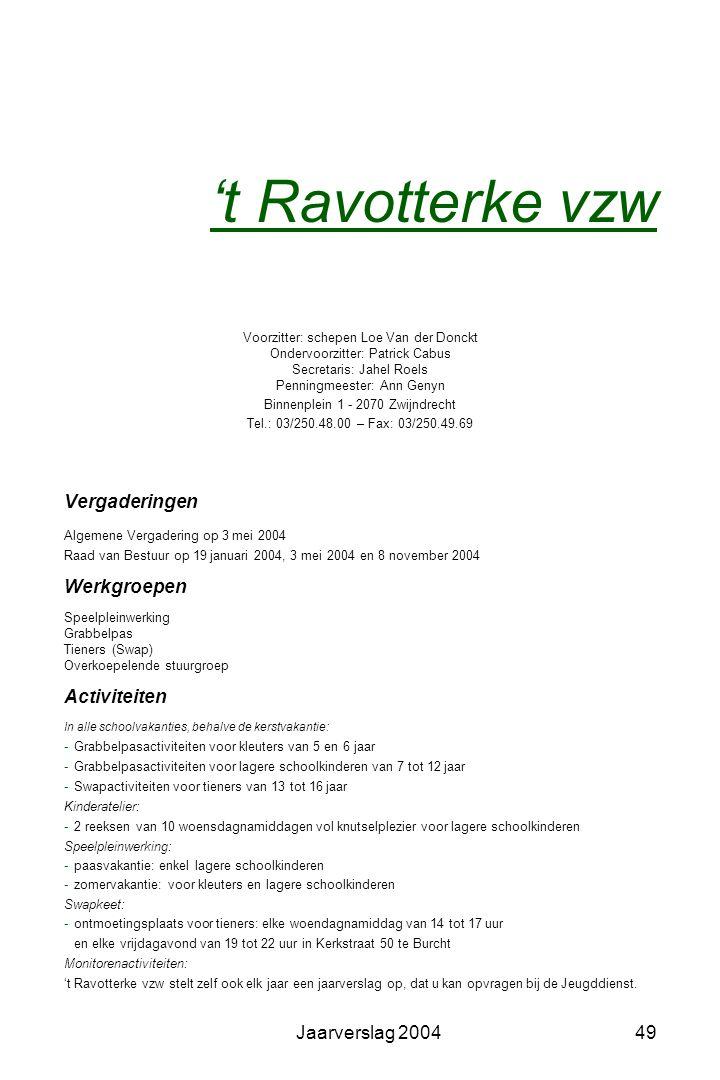 Jaarverslag 200448 Land, tuinbouw, veeteelt, bosbouw, visvangst