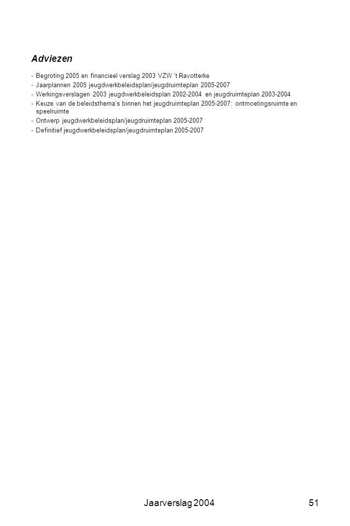 Jaarverslag 200450 Gemeentelijke Jeugdraad Samenstelling Voorzitter: Gert Lathouwers Ondervoorzitter: Wim Kegelaers Secretaris: Pieter De Decker Penni