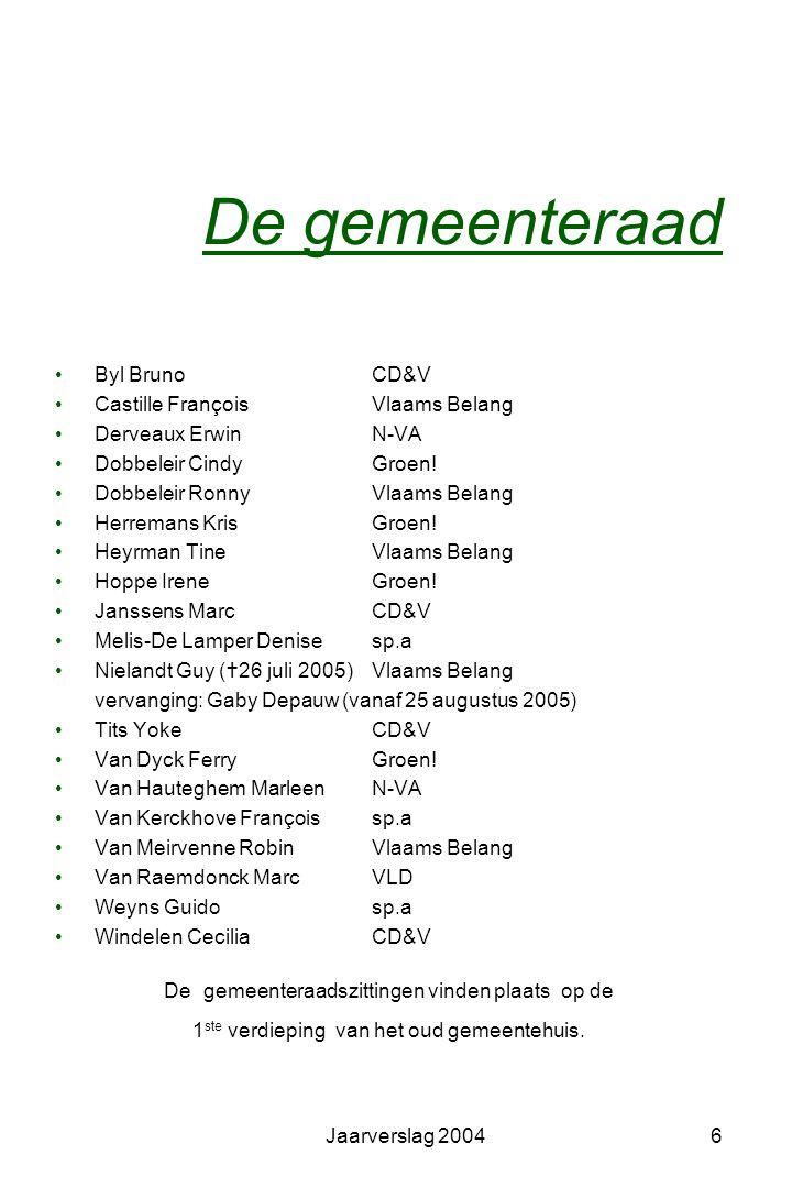 Jaarverslag 20045 College van burgemeester en schepenen Burgemeester •Willy Minnebo (Groen!) Algemeen beleid, politie, veiligheid, bevolking, burgerli