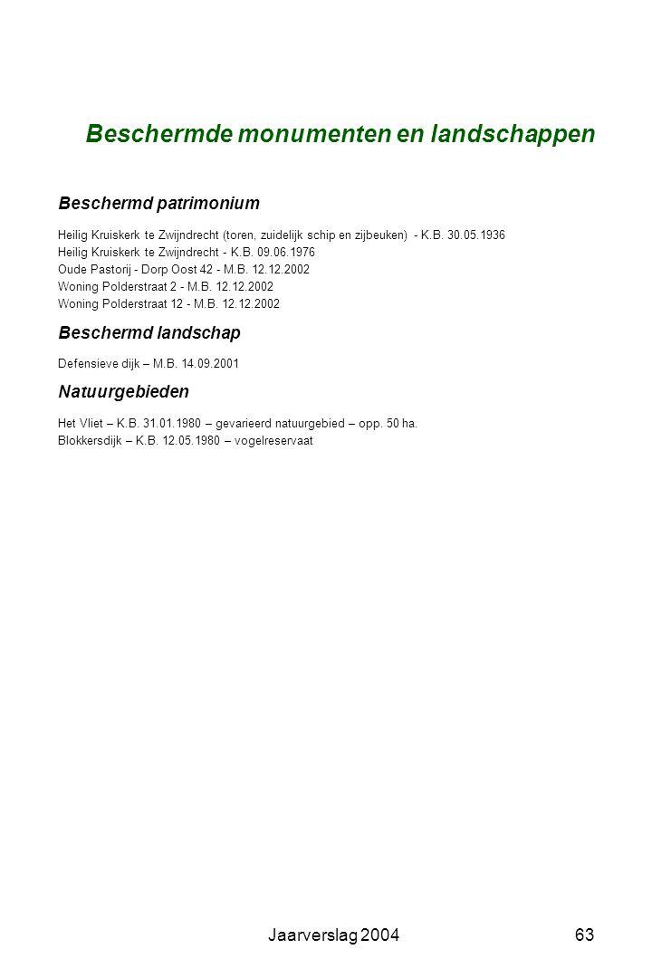 """Jaarverslag 200462 Kunstwerken van de gemeente """"Zelfportret"""" en """"De muzikant"""" van Fred Bervoets - Administratief Cenrum """"Gerda"""" van Leo De Boey - oud"""