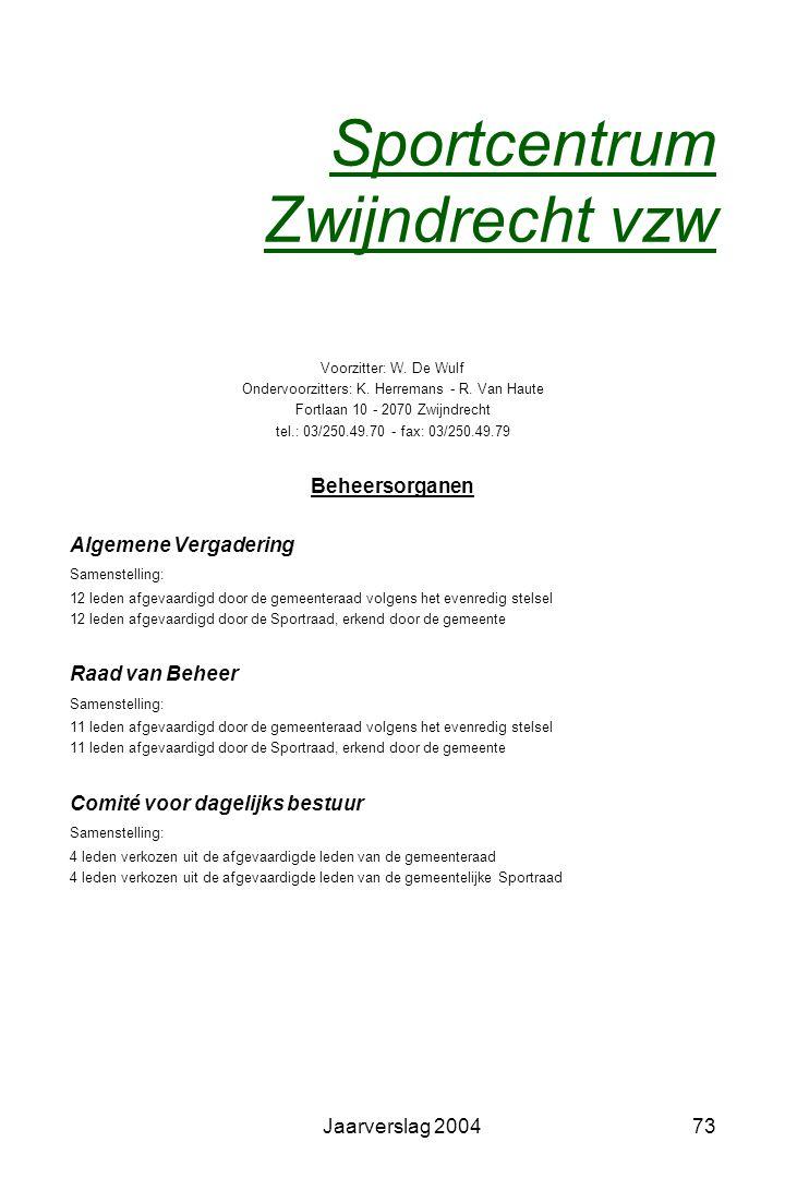 Jaarverslag 200472 Werkingscijfers