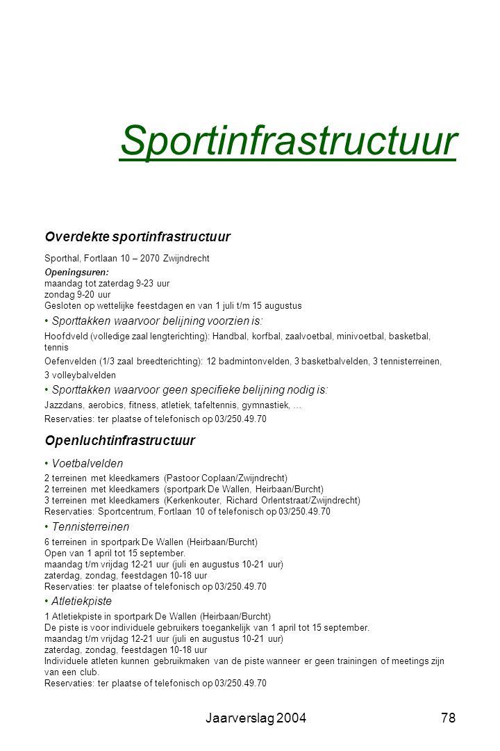 Jaarverslag 200477 Organisatie van derden waaraan sportdienst participeert Eéndaagse activiteiten