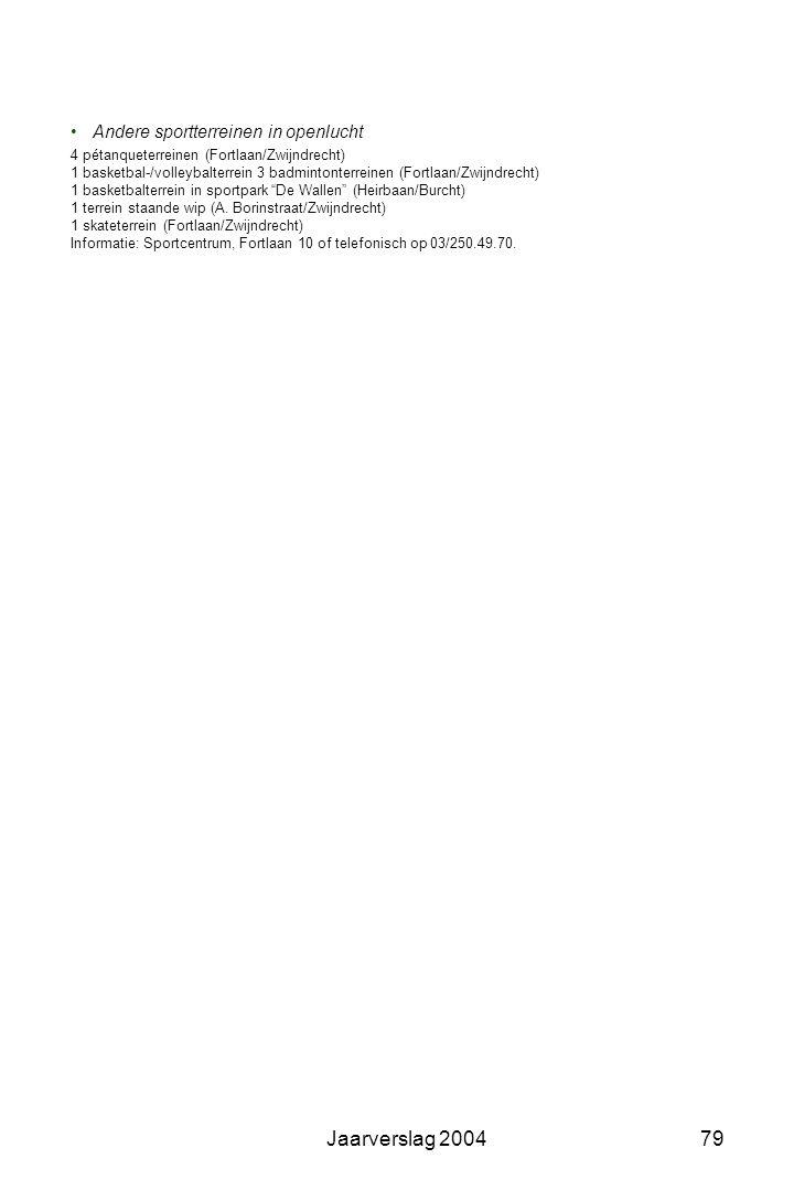 Jaarverslag 200478 Sportinfrastructuur Overdekte sportinfrastructuur Sporthal, Fortlaan 10 – 2070 Zwijndrecht Openingsuren: maandag tot zaterdag 9-23
