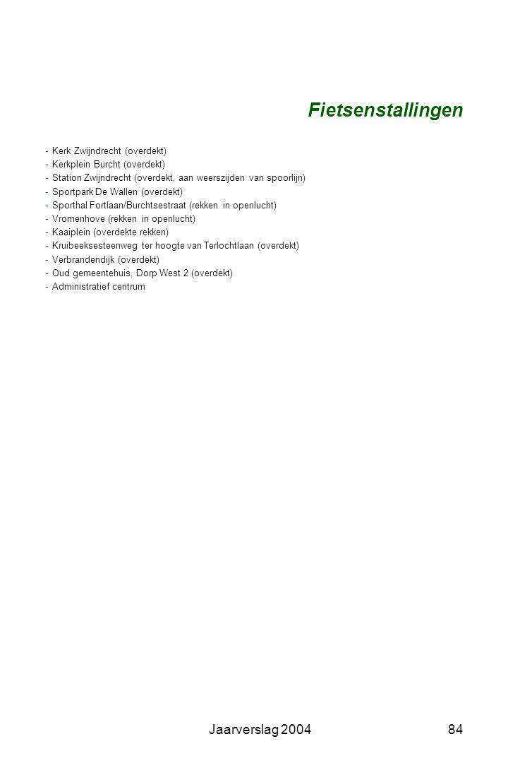 Jaarverslag 200483 Openbaar vervoer Busvervoer Buslijnen waarvan in de gemeente gebruik kan worden gemaakt en voornaamste bestemmingen: Zwijndrecht: 8