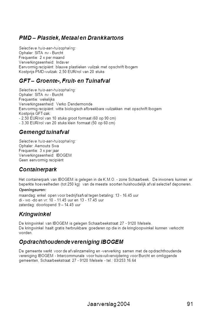 Jaarverslag 200490 Ophalen en verwerken van vuilnis Gewoon huisvuil (restafval) Ophaler: Lammertijn, Reinaertweg 55 te 9070 Destelbergen Frequentie: 1