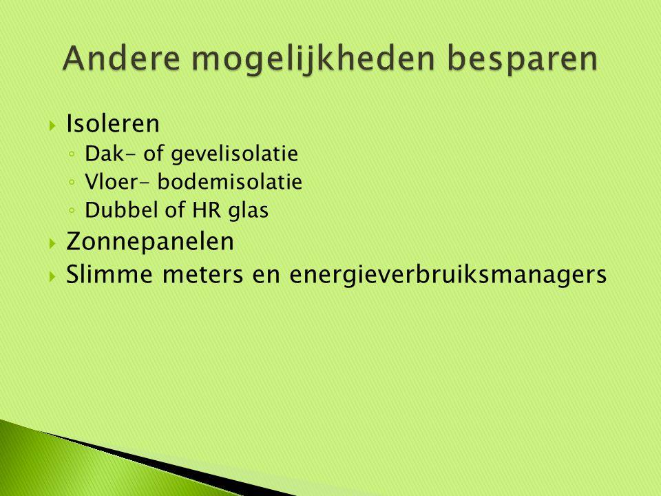  Isoleren ◦ Dak- of gevelisolatie ◦ Vloer- bodemisolatie ◦ Dubbel of HR glas  Zonnepanelen  Slimme meters en energieverbruiksmanagers