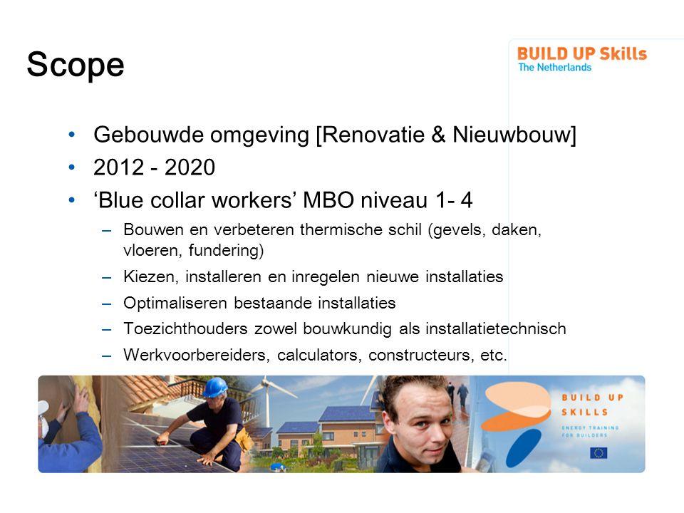 • Gebouwde omgeving [Renovatie & Nieuwbouw] • 2012 - 2020 • 'Blue collar workers' MBO niveau 1- 4 – Bouwen en verbeteren thermische schil (gevels, dak