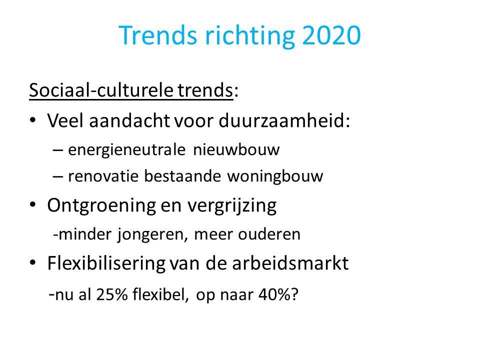 Trends richting 2020 Sociaal-culturele trends: • Veel aandacht voor duurzaamheid: – energieneutrale nieuwbouw – renovatie bestaande woningbouw • Ontgr