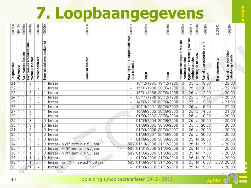 www.agodi.be AgODi 7. Loopbaangegevens opleiding schoolsecretariaten 2012 - 2013 44