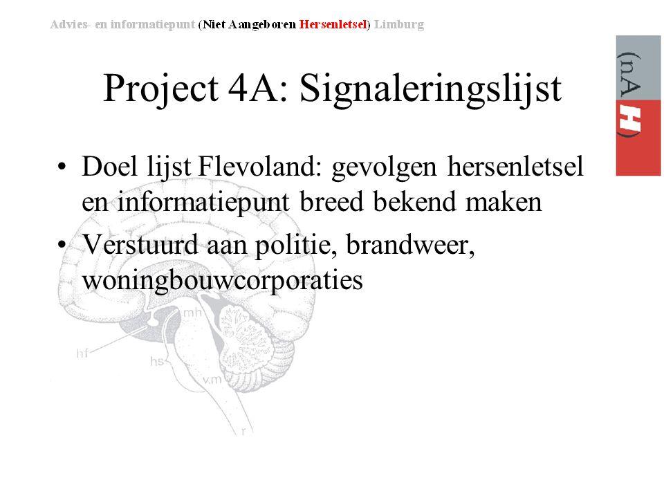 Project 4A: Signaleringslijst •Doel lijst Flevoland: gevolgen hersenletsel en informatiepunt breed bekend maken •Verstuurd aan politie, brandweer, woningbouwcorporaties