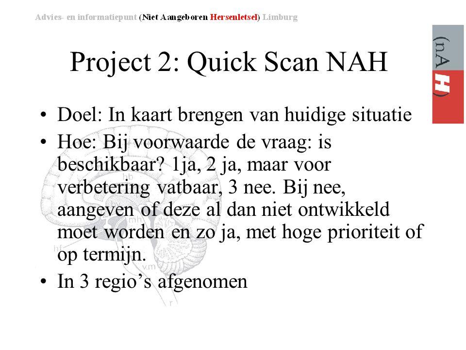 Project 2: Quick Scan NAH •Doel: In kaart brengen van huidige situatie •Hoe: Bij voorwaarde de vraag: is beschikbaar.