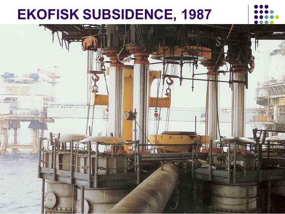 35 JAAR IRO 33 EKOFISK SUBSIDENCE, 1987