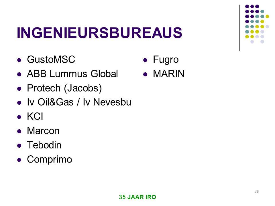 35 JAAR IRO 36 INGENIEURSBUREAUS  GustoMSC  ABB Lummus Global  Protech (Jacobs)  Iv Oil&Gas / Iv Nevesbu  KCI  Marcon  Tebodin  Comprimo  Fugro  MARIN