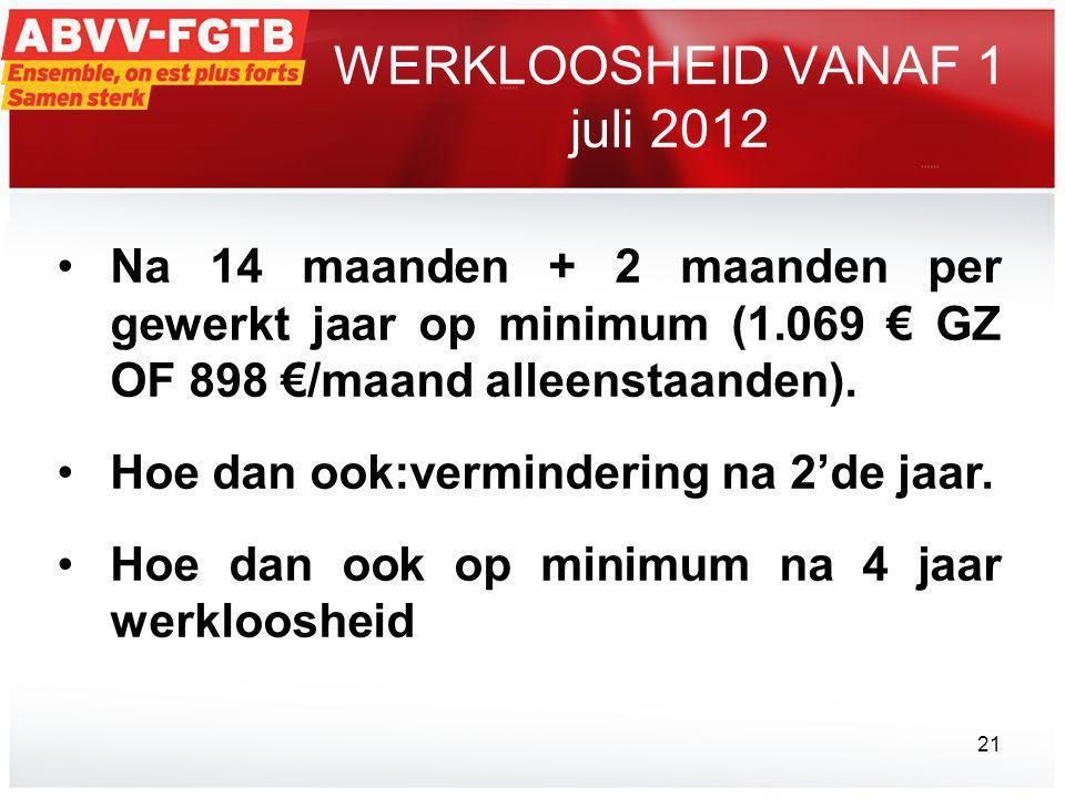 WERKLOOSHEID VANAF 1 juli 2012 •Na 14 maanden + 2 maanden per gewerkt jaar op minimum (1.069 € GZ OF 898 €/maand alleenstaanden).