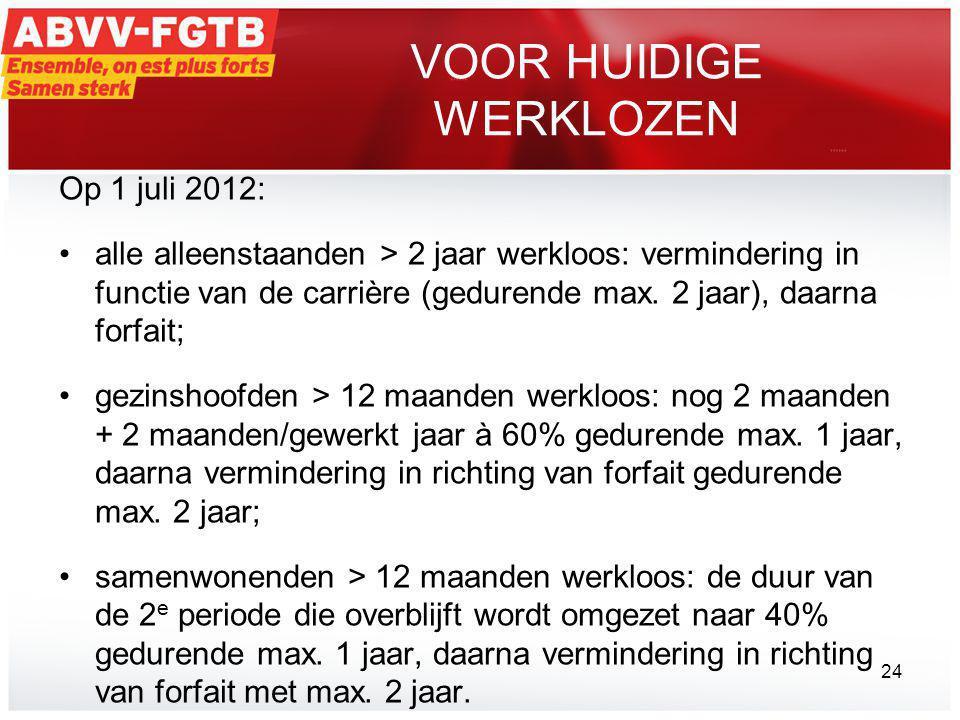 VOOR HUIDIGE WERKLOZEN 24 Op 1 juli 2012: •alle alleenstaanden > 2 jaar werkloos: vermindering in functie van de carrière (gedurende max.