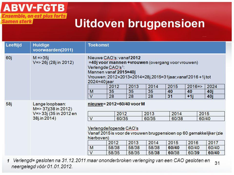 Uitdoven brugpensioen 31 1 Verlengd= gesloten na 31.12.2011 maar ononderbroken verlenging van een CAO gesloten en neergelegd vóór 01.01.2012.