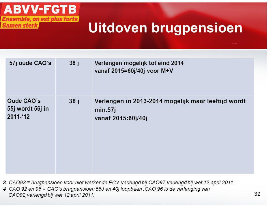 32 Uitdoven brugpensioen 32 3 CAO93 = brugpensioen voor niet werkende PC's,verlengd bij CAO97,verlengd bij wet 12 april 2011.
