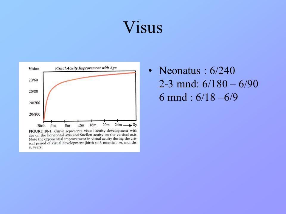 Visus •Neonatus : 6/240 2-3 mnd: 6/180 – 6/90 6 mnd : 6/18 –6/9