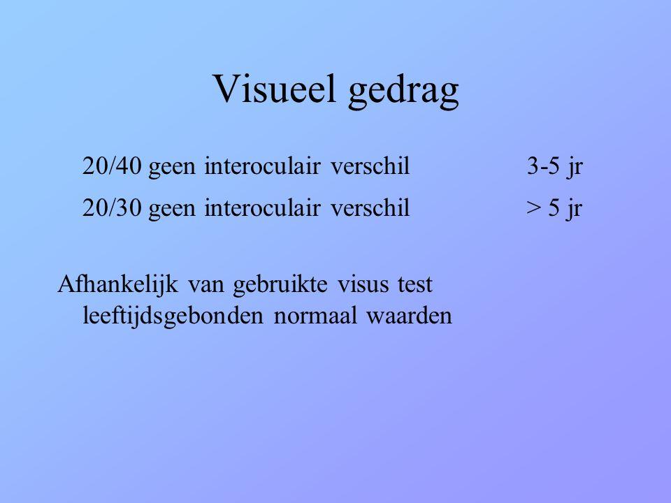 Visueel gedrag 20/40 geen interoculair verschil3-5 jr 20/30 geen interoculair verschil> 5 jr Afhankelijk van gebruikte visus test leeftijdsgebonden no