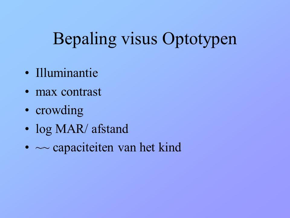 Bepaling visus Optotypen •Illuminantie •max contrast •crowding •log MAR/ afstand •~~ capaciteiten van het kind
