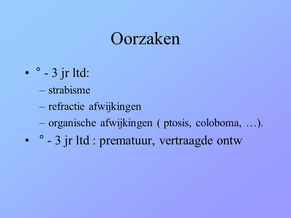 Oorzaken •° - 3 jr ltd: –strabisme –refractie afwijkingen –organische afwijkingen ( ptosis, coloboma, …). • ° - 3 jr ltd : prematuur, vertraagde ontw