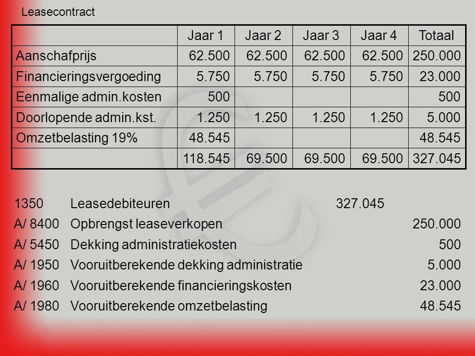 Leasecontract 48.545 Omzetbelasting 19% 69.500 1.250 5.750 62.500 Jaar 3 327.04569.500 118.545 5.0001.250 Doorlopende admin.kst.