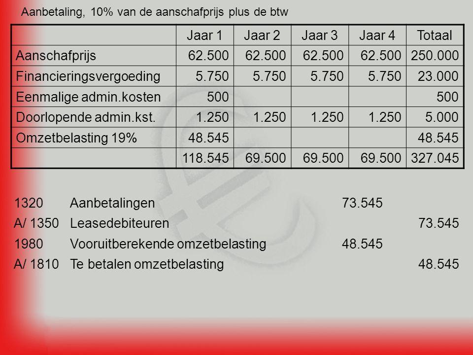 Aanbetaling, 10% van de aanschafprijs plus de btw Jaar 1Jaar 2Jaar 3Jaar 4Totaal Aanschafprijs62.500 250.000 Financieringsvergoeding5.750 23.000 Eenmalige admin.kosten500 Doorlopende admin.kst.1.250 5.000 Omzetbelasting 19%48.545 118.54569.500 327.045 48.545Te betalen omzetbelastingA/ 1810 48.545Vooruitberekende omzetbelasting1980 73.545LeasedebiteurenA/ 1350 73.545Aanbetalingen1320