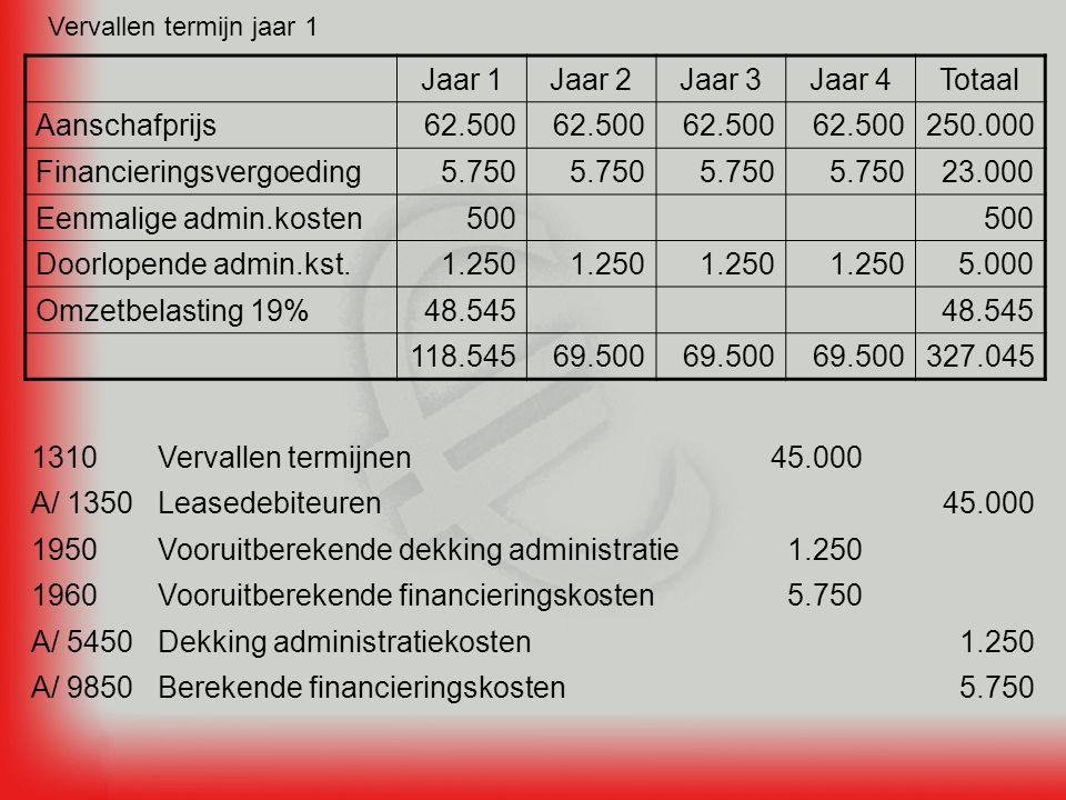 Vervallen termijn jaar 1 Jaar 1Jaar 2Jaar 3Jaar 4Totaal Aanschafprijs62.500 250.000 Financieringsvergoeding5.750 23.000 Eenmalige admin.kosten500 Doorlopende admin.kst.1.250 5.000 Omzetbelasting 19%48.545 118.54569.500 327.045 5.750Vooruitberekende financieringskosten1960 1.250Vooruitberekende dekking administratie1950 5.750Berekende financieringskostenA/ 9850 1.250Dekking administratiekostenA/ 5450 45.000LeasedebiteurenA/ 1350 45.000Vervallen termijnen1310