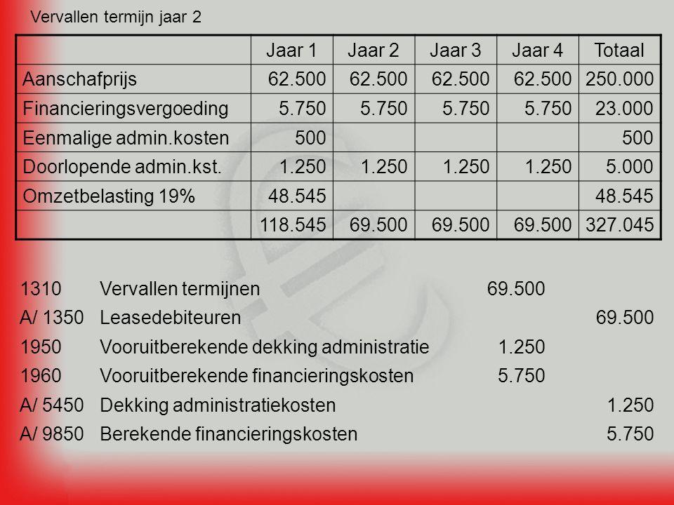 Vervallen termijn jaar 2 Jaar 1Jaar 2Jaar 3Jaar 4Totaal Aanschafprijs62.500 250.000 Financieringsvergoeding5.750 23.000 Eenmalige admin.kosten500 Doorlopende admin.kst.1.250 5.000 Omzetbelasting 19%48.545 118.54569.500 327.045 5.750Vooruitberekende financieringskosten1960 1.250Vooruitberekende dekking administratie1950 5.750Berekende financieringskostenA/ 9850 1.250Dekking administratiekostenA/ 5450 69.500LeasedebiteurenA/ 1350 69.500Vervallen termijnen1310