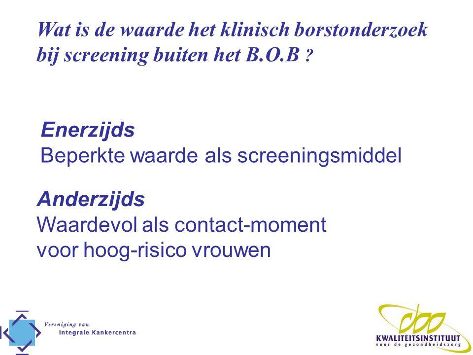 Wat is de waarde het klinisch borstonderzoek bij screening buiten het B.O.B ? Enerzijds Beperkte waarde als screeningsmiddel Anderzijds Waardevol als