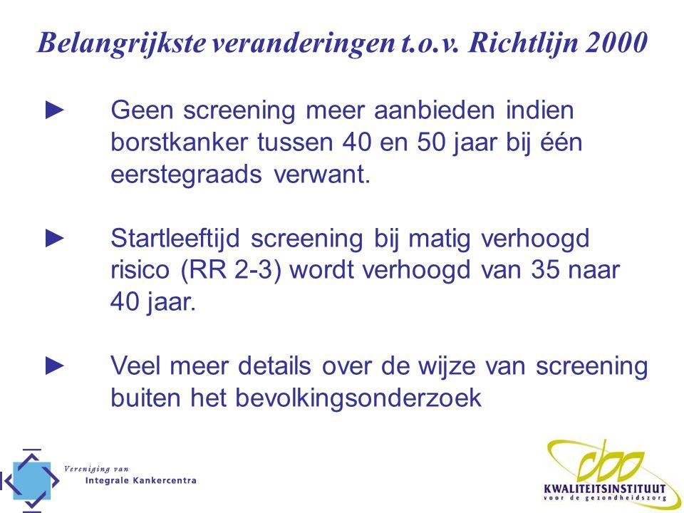 Belangrijkste veranderingen t.o.v. Richtlijn 2000 ►Geen screening meer aanbieden indien borstkanker tussen 40 en 50 jaar bij één eerstegraads verwant.