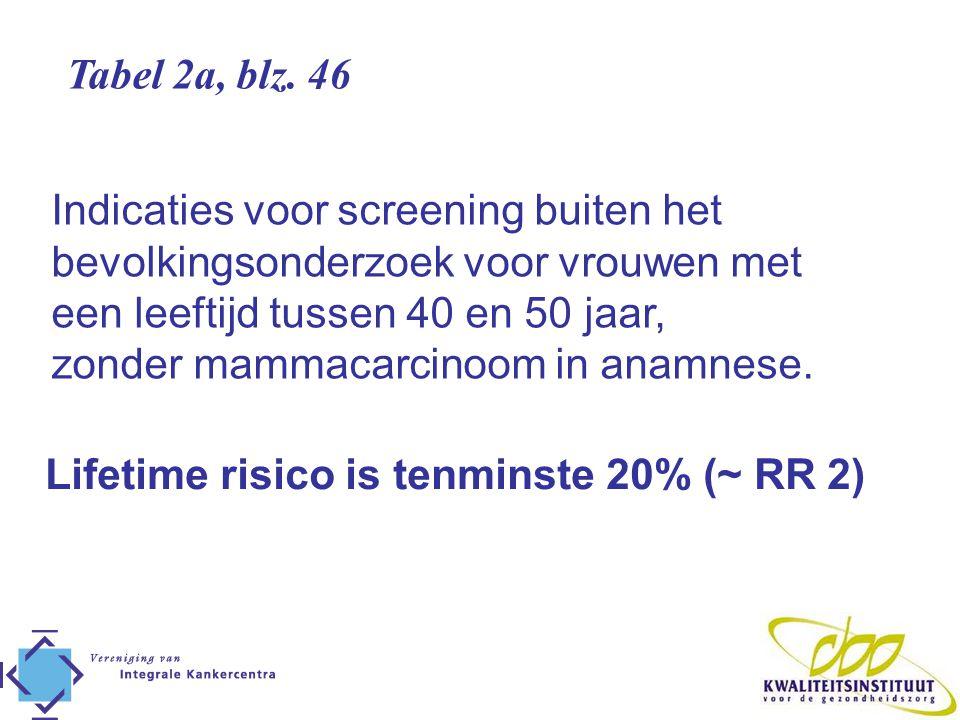 Indicaties voor screening buiten het bevolkingsonderzoek voor vrouwen met een leeftijd tussen 40 en 50 jaar, zonder mammacarcinoom in anamnese. Tabel