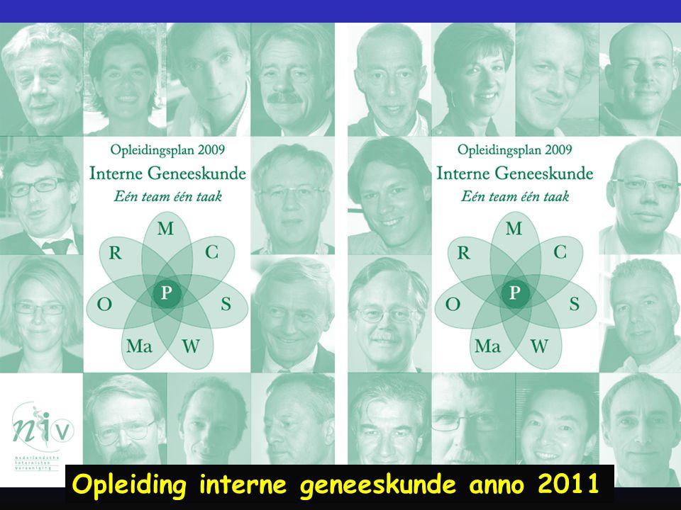 Het Regionale Opleidingsplan Interne geneeskunde Nijmegen ROIN Een regionaal team een taak www.ropin.nl Opleiding interne geneeskunde anno 2011