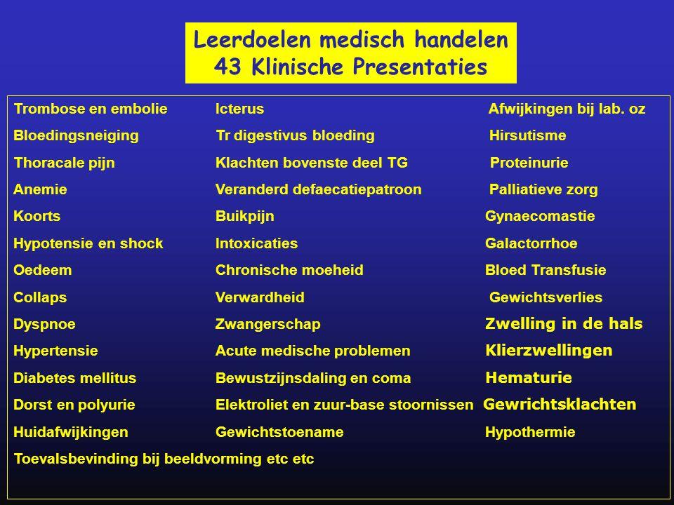 Trombose en embolieIcterus Afwijkingen bij lab. oz BloedingsneigingTr digestivus bloeding Hirsutisme Thoracale pijnKlachten bovenste deel TG Proteinur