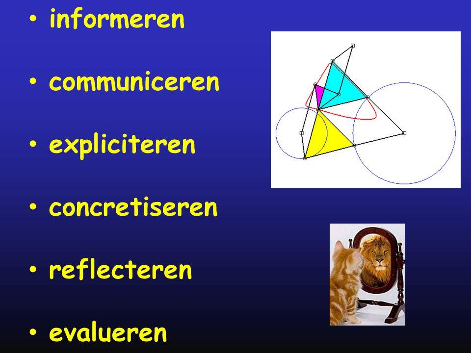 • informeren • communiceren • expliciteren • concretiseren • reflecteren • evalueren