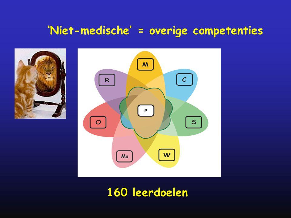 'Niet-medische' = overige competenties 160 leerdoelen